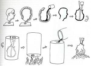 claydiagram